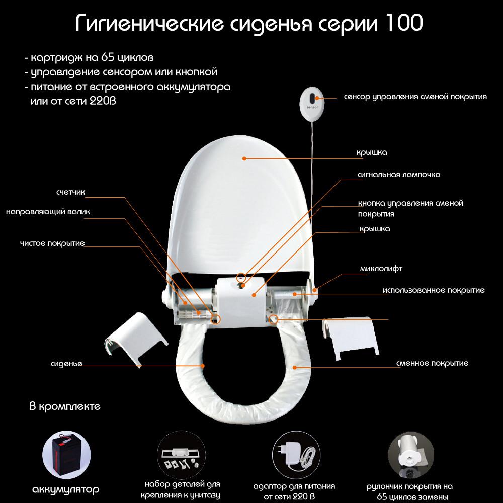 Гигиенические сиденья серии 100